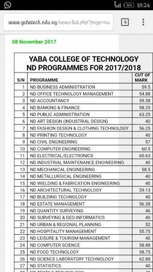 Yabatech Departmental Cut Off Marks 2017 2018 Myschool