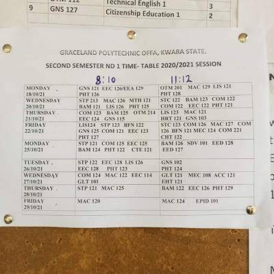 Graceland Polytechnic, Offa 2nnd semester lectures timetable, 2020/2021