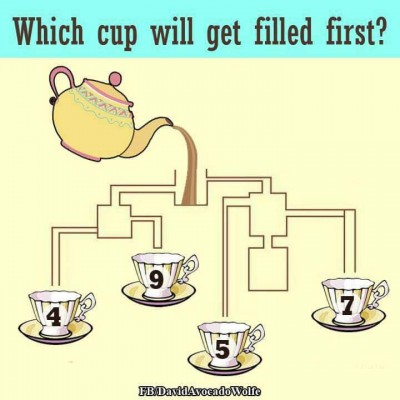 Which Cup Will Get Filled First