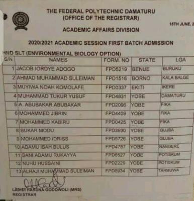 Federal Polytechnic, Damaturu 1st Batch HND Admission List, 2020/2021