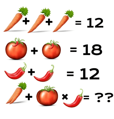 Maths Equation Puzzle! How Fast Can You Solve It