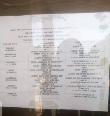 Kebbi State College of Health Science and Technology, Community Health timetable, 2019/2020
