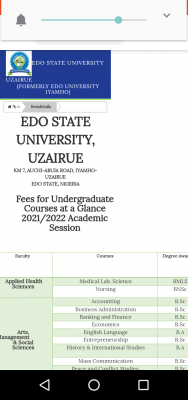 Edo State University school fees schedule for 2021/2022 session
