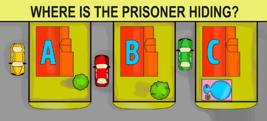 Can You Tell Where The Prisoner is Hiding?