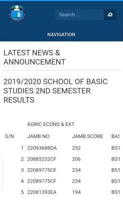UNIPORT basic studies 2nd semester results for 2019/2020 session