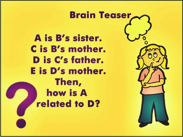 Friday Brain Teaser! How is A related to D?