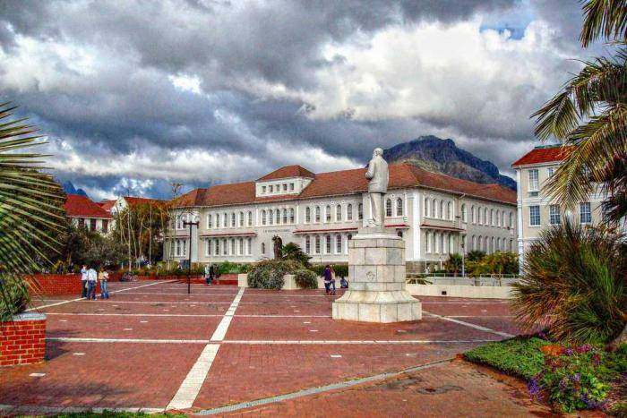 2020 International Scholarship Programme At Stellenbosch University – South Africa