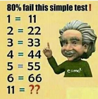 Will You Also Fail This?