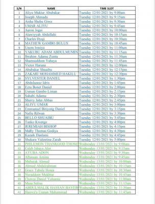 Kaduna State Scholarship and Loans Board list of candidates shortlisted for Need Based Local Scholarship