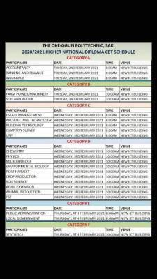 The Oke-Ogun Polytechnic HND CBT Examinations schedule, 2020/2021