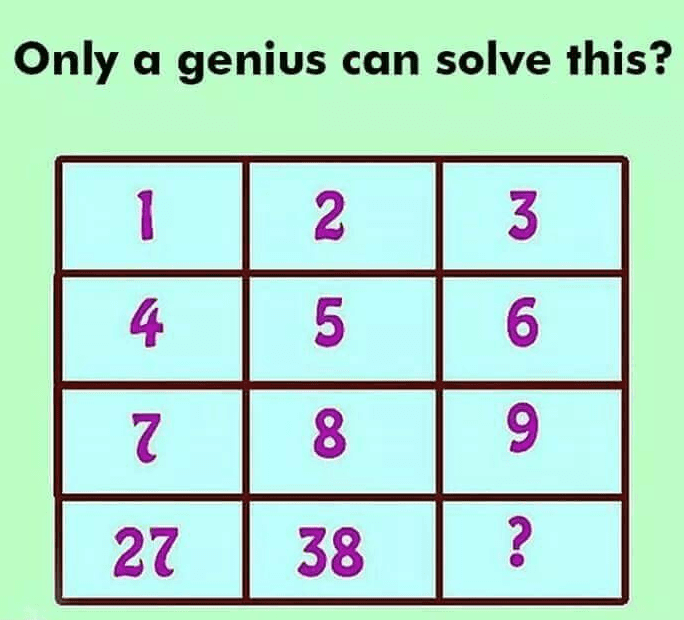 Battle of The Mind, How Quick Can You Solve This?