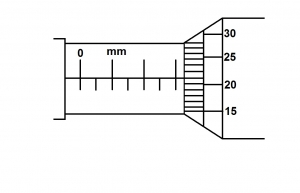 screw gauge diagram the diagram above represents a portion of a micrometer screw gauge  portion of a micrometer screw gauge